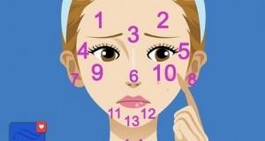 کدام قسمت از صورتتان جوش میزند؟!